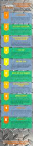 10 Auto Repair Definitions INFOGRAPHIC