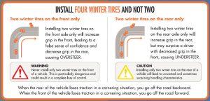 4 Winter Tires vs 2 Winter Tires