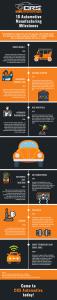10 Automotive Manufacturing Milestones Infographic