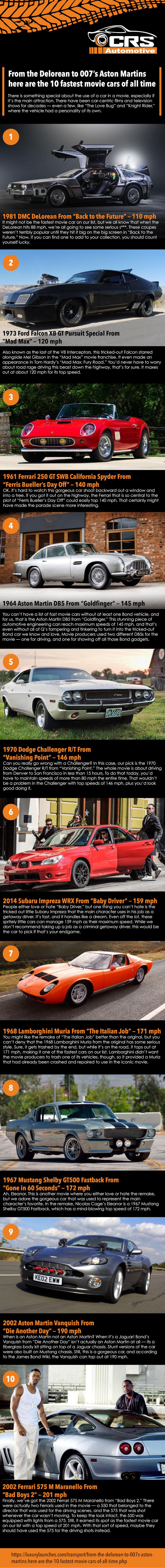 10 Fastest Movie Cars - CRS Automotive Hamilton