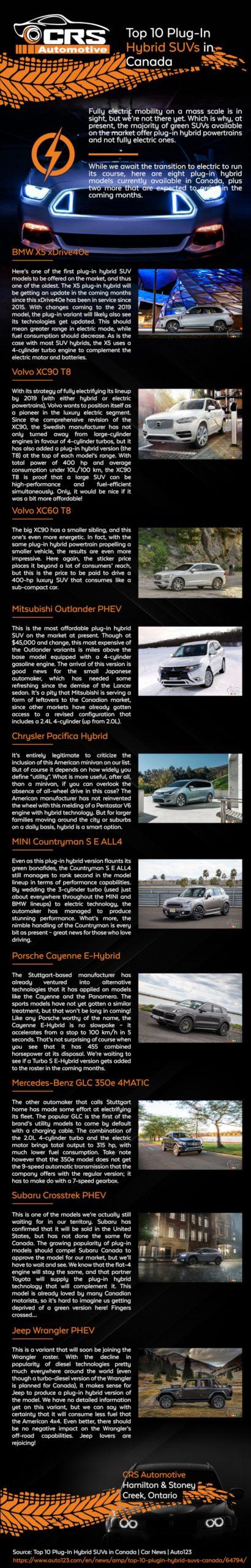 Top 10 Plug-In Hybrid SUVs in Canada-CRS Automotive
